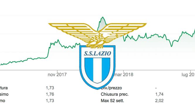 Azioni Lazio: È il momento di comprarle?