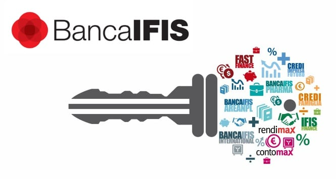 azioni Banca IFIS