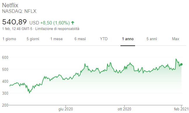 netflix valore azionario