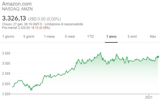 80 usd a btc dimensione del bitcoin del mercato