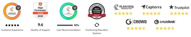 LearnWorlds - Opinioni