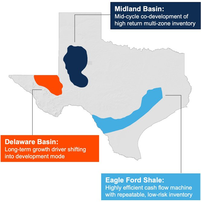 Callon Petroleum operations map