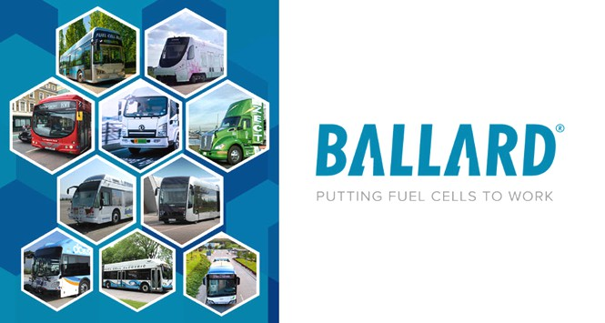 Azioni Ballard Power Systems