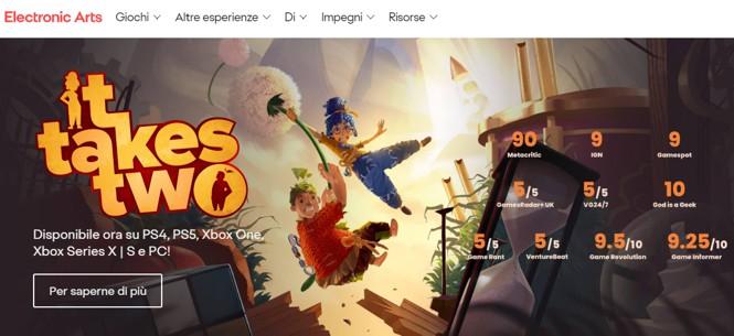 Azioni Electronic Arts