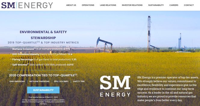 Azioni SM Energy
