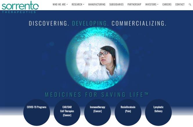 Azioni Sorrento Therapeutics
